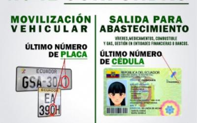 CALENDARIZACIÓN DE COMPRAS DE ACUERDO AL NÚMERO DE CÉDULA